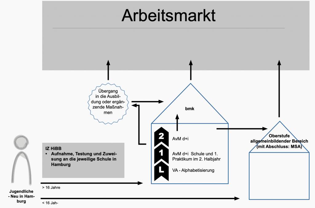avm-bmk-infografik